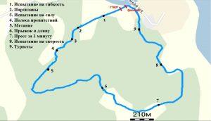 карта гто